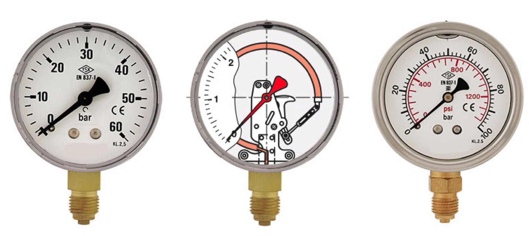 monometre basınç saati